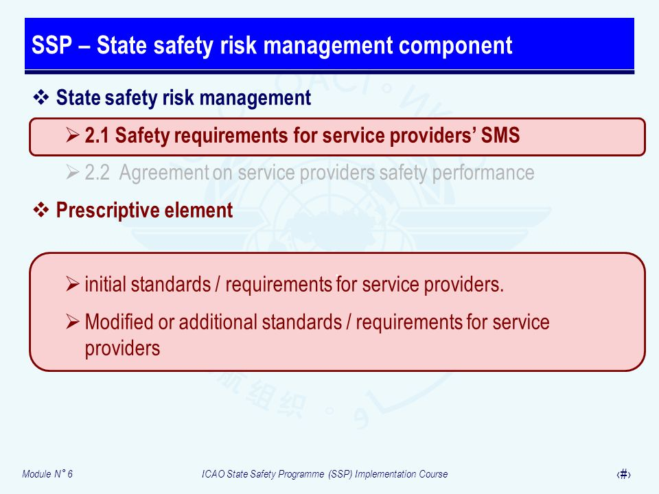 Module N° 6ICAO State Safety Programme (SSP) Implementation Course 10 SSP – State safety risk management component. State safety risk management 2.1 S