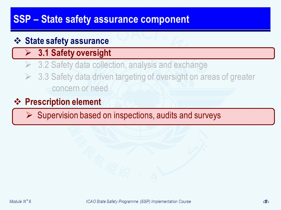 Module N° 6ICAO State Safety Programme (SSP) Implementation Course 14 State safety assurance 3.1 Safety oversight 3.2 Safety data collection, analysis