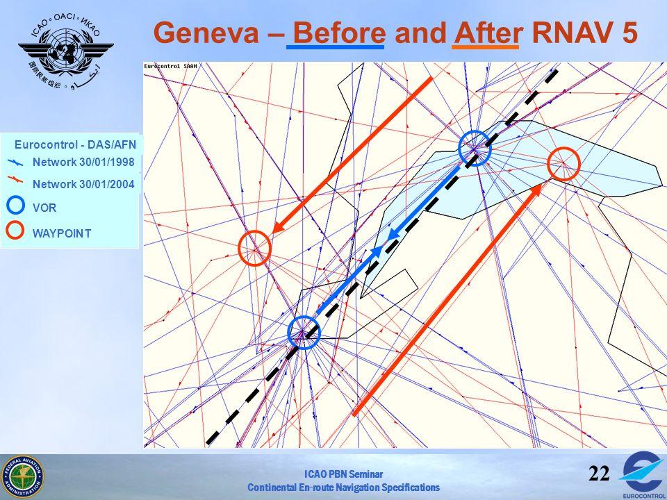 ICAO PBN Seminar Continental En-route Navigation Specifications 22 Network 30/01/1998 Network 30/01/2004 Eurocontrol - DAS/AFN VOR WAYPOINT Geneva – B