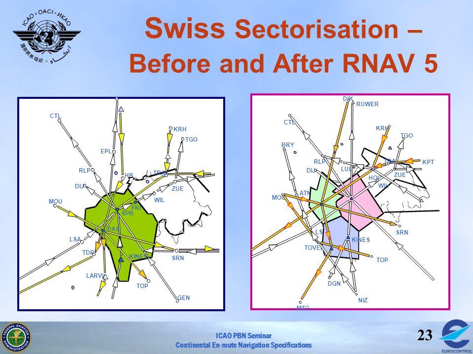 ICAO PBN Seminar Continental En-route Navigation Specifications 23 SPR PAS FRI KINES SRN GEN TOP WIL MOU LSA TDP LARVI ZUE TRA TGO KRH DIJ RLP EPL HR