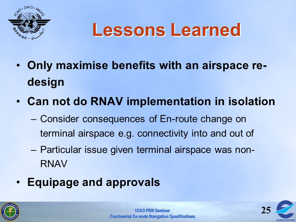 ICAO PBN Seminar Continental En-route Navigation Specifications 25 Lessons Learned Only maximise benefits with an airspace re- design Can not do RNAV