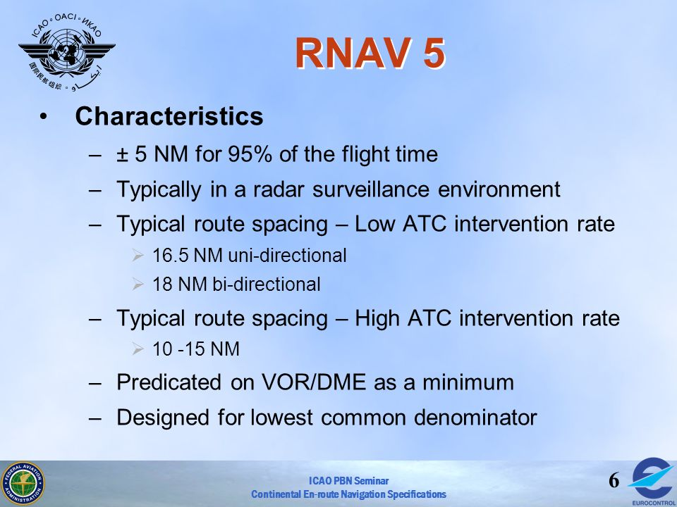 ICAO PBN Seminar Continental En-route Navigation Specifications 6 RNAV 5 Characteristics –± 5 NM for 95% of the flight time –Typically in a radar surv
