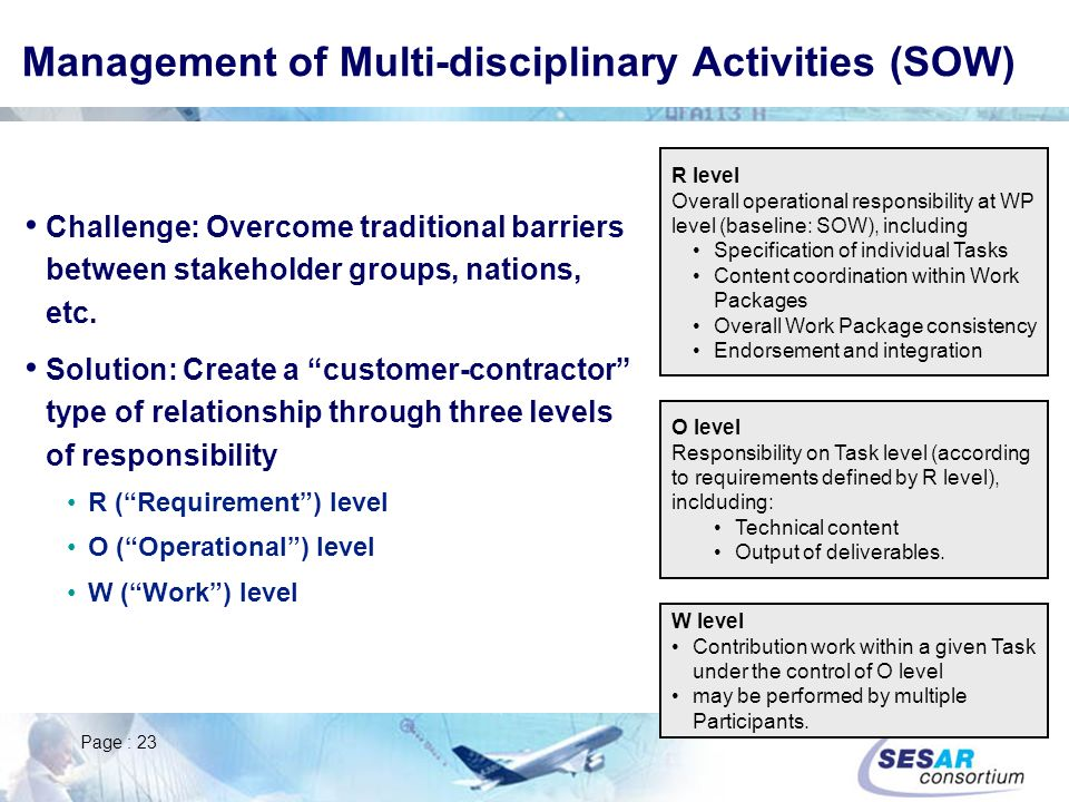 Page : 23 Management of Multi-disciplinary Activities (SOW) Challenge: Overcome traditional barriers between stakeholder groups, nations, etc.