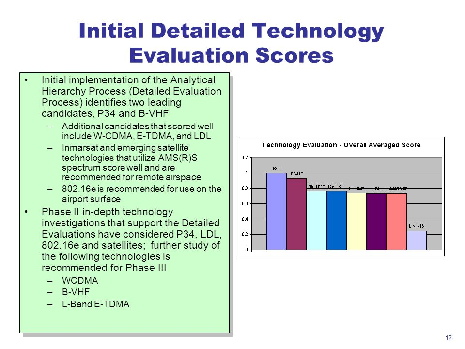 12 Initial Detailed Technology Evaluation Scores Initial implementation of the Analytical Hierarchy Process (Detailed Evaluation Process) identifies t