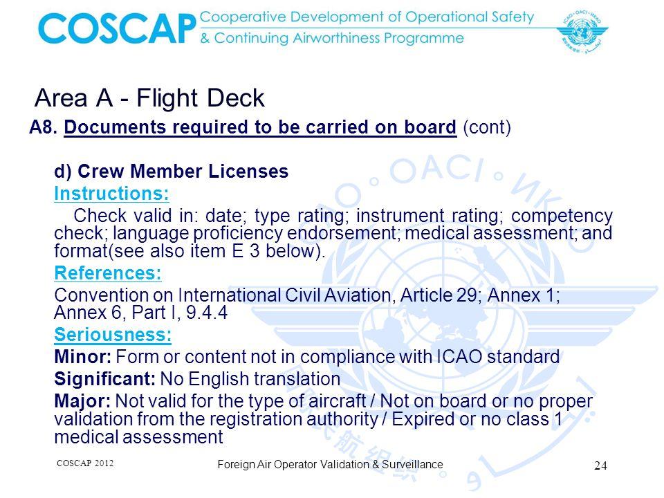 24 Area A - Flight Deck Foreign Air Operator Validation & Surveillance A8.