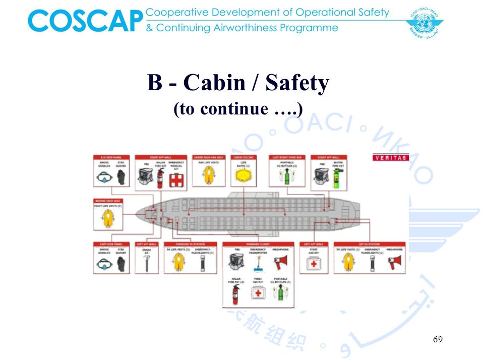 69 B - Cabin / Safety (to continue ….)