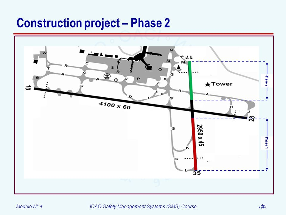 Module N° 4ICAO Safety Management Systems (SMS) Course 34 Construction project – Phase 2 Phase 2 Phase 1