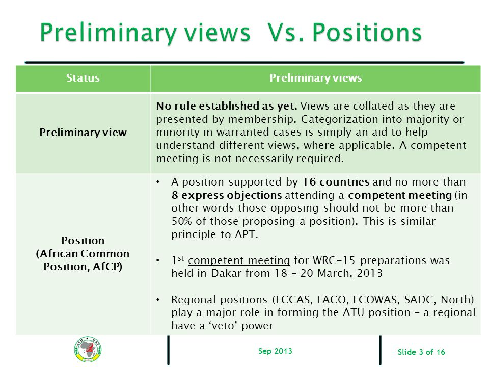 Slide 3 of 16 StatusPreliminary views Preliminary view No rule established as yet. Views are collated as they are presented by membership. Categorizat