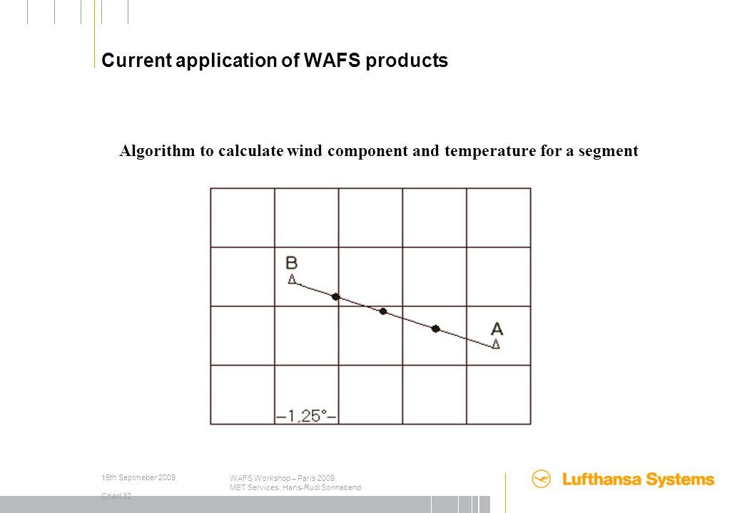 15th Septmeber 2009 Chart 30 WAFS Workshop – Paris 2009 MET Services, Hans-Rudi Sonnabend