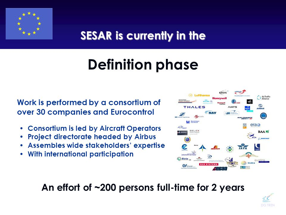DG TREN An effort of ~200 persons full-time for 2 years Work is performed by a consortium of over 30 companies and Eurocontrol Consortium is led by Ai