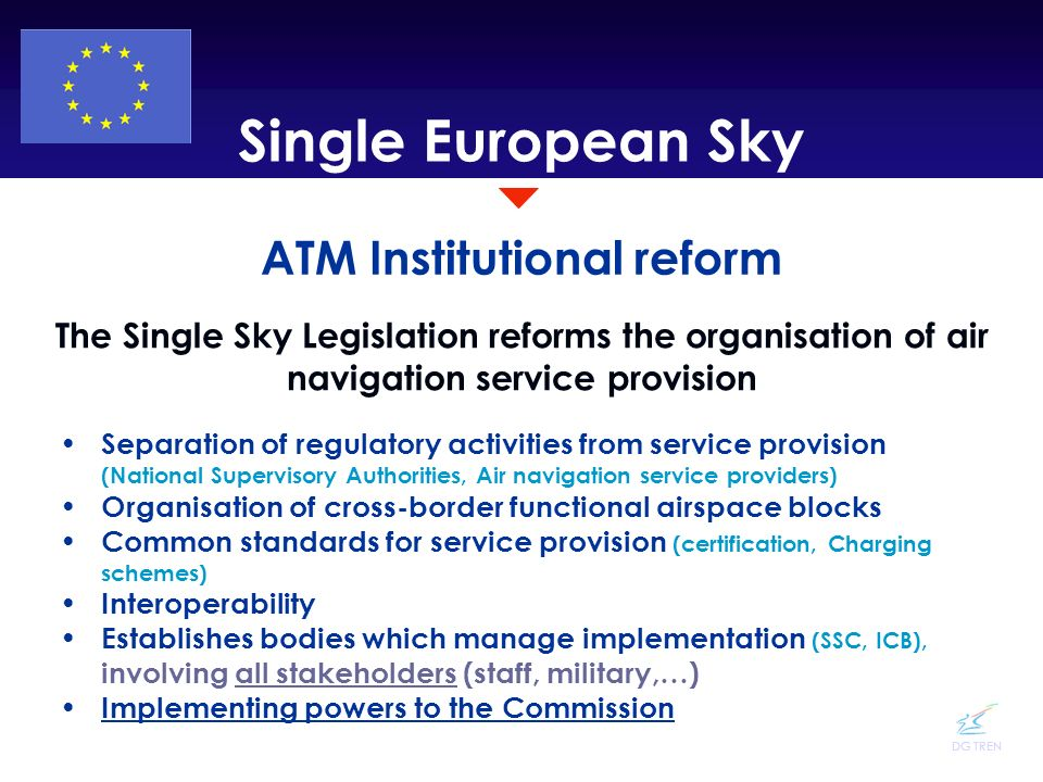 DG TREN Technological & industrial complement to the Single Sky Legislation SES ATM Technological reform Technological advances developed by SESAR will be implemented through EU law AR