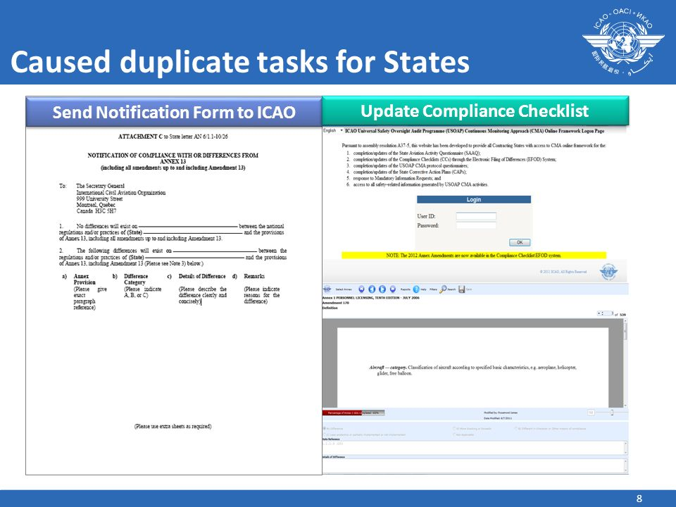 9 Keep up-to-date compliance checklist pursuant to MOU for USOAP File differences pursuant to Article 38 of Chicago Convention Need for a single system/database