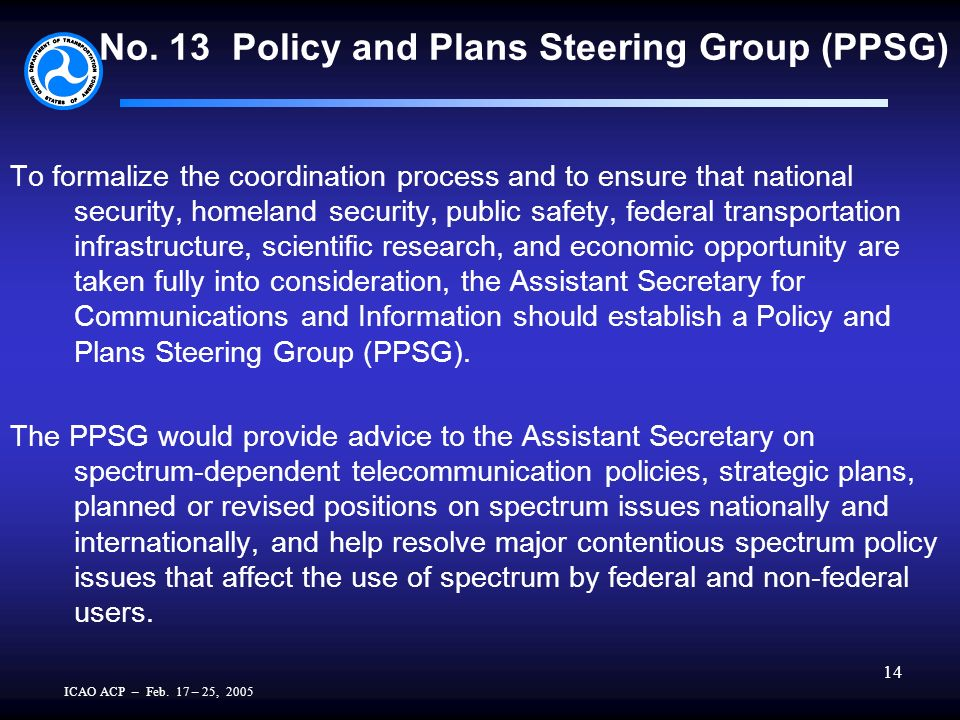 ICAO ACP – Feb. 17 – 25, 2005 14 No. 13 Policy and Plans Steering Group (PPSG) To formalize the coordination process and to ensure that national secur