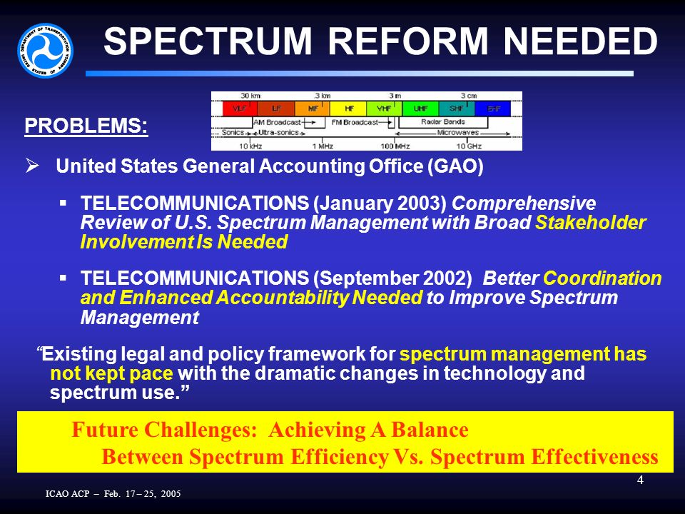 ICAO ACP – Feb. 17 – 25, 2005 4 SPECTRUM REFORM NEEDED PROBLEMS: United States General Accounting Office (GAO) TELECOMMUNICATIONS (January 2003) Compr