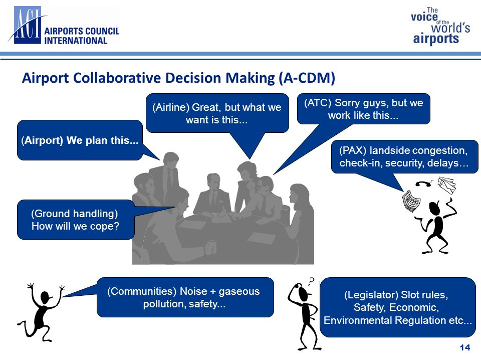 Airport Collaborative Decision Making (A-CDM) 14 (Airport) We plan this...