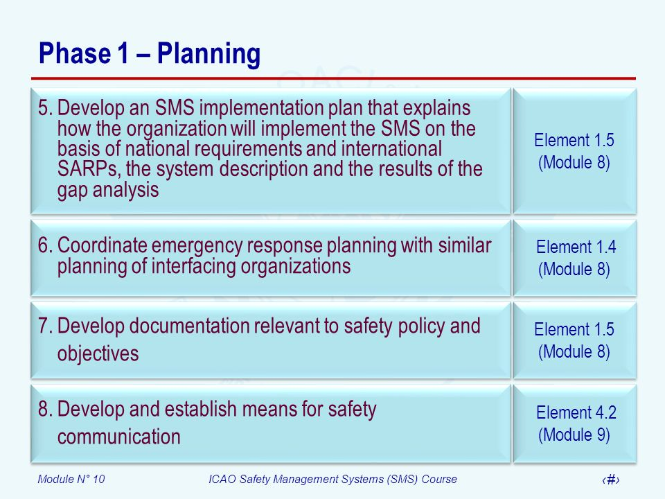 Module N° 10ICAO Safety Management Systems (SMS) Course 39 Table 10/02 – SMS implementation plan Nº Component/element Date: