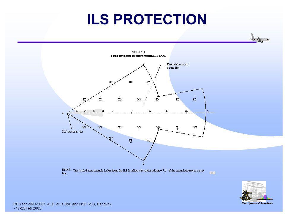 Nav, Spectrum & Surveillance RPG for WRC-2007, ACP WGs B&F and NSP SSG, Bangkok - 17-25 Feb 2005 ILS PROTECTION