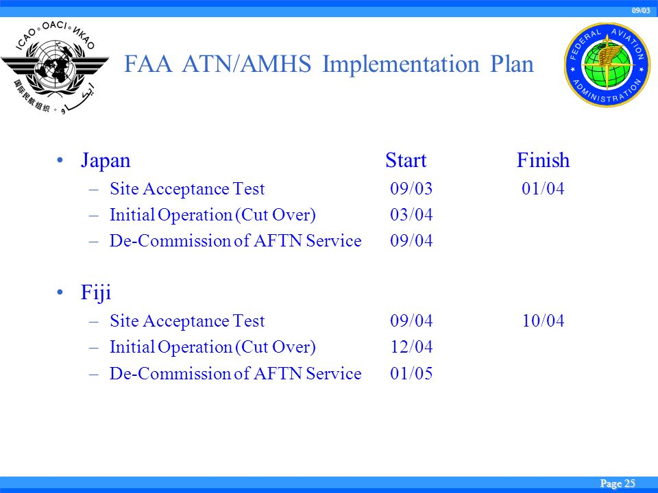 09/03 Page 25 FAA ATN/AMHS Implementation Plan JapanStartFinish –Site Acceptance Test 09/03 01/04 –Initial Operation (Cut Over) 03/04 –De-Commission of AFTN Service 09/04 Fiji –Site Acceptance Test 09/04 10/04 –Initial Operation (Cut Over) 12/04 –De-Commission of AFTN Service 01/05