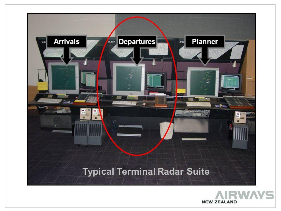Slide Terminal Suite DeparturesArrivalsPlanner Typical Terminal Radar Suite