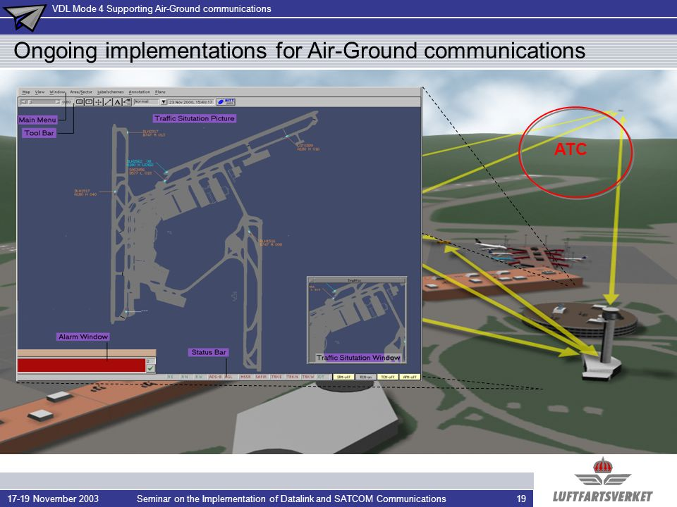 VDL Mode 4 Supporting Air-Ground communications 17-19 November 2003Seminar on the Implementation of Datalink and SATCOM Communications19 Runway incursion Turn Around ATC Ongoing implementations for Air-Ground communications