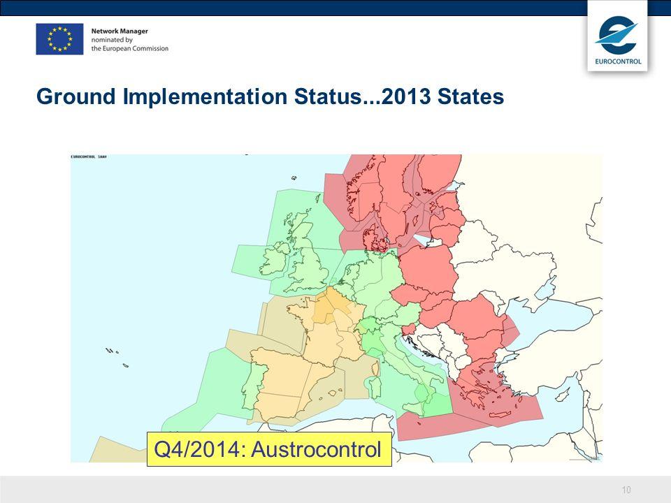 10 Ground Implementation Status...2013 States Q4/2014: Austrocontrol