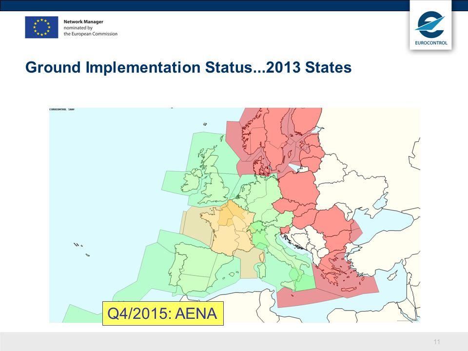 11 Ground Implementation Status...2013 States Q4/2015: AENA
