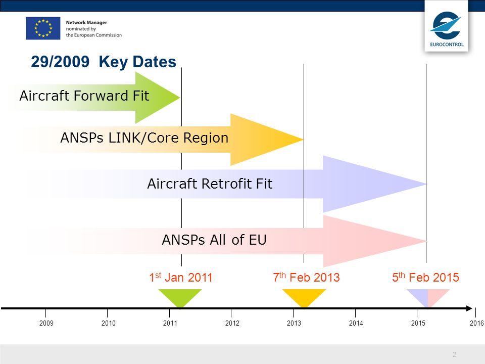 2 29/2009 Key Dates 2009201020112012201320162015 1 st Jan 2011 5 th Feb 2015 Aircraft Forward Fit 2014 Aircraft Retrofit Fit ANSPs All of EU ANSPs LIN