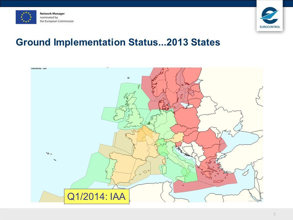 9 Ground Implementation Status...2013 States Q1/2014: IAA