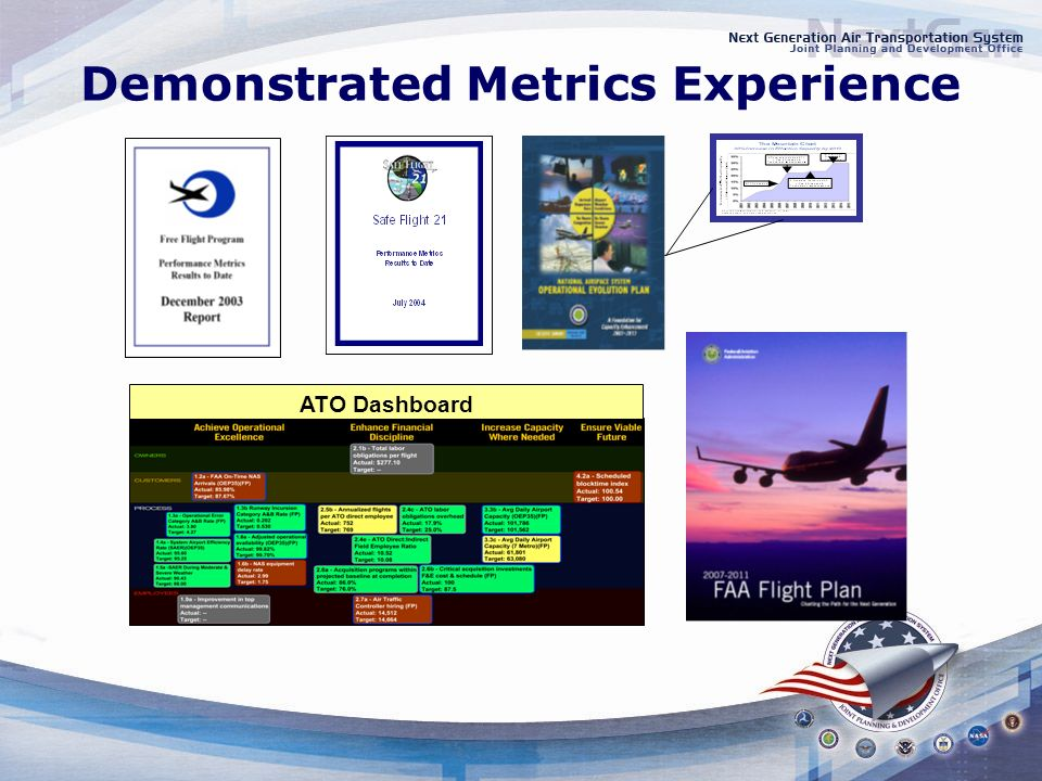 Demonstrated Metrics Experience ATO Dashboard
