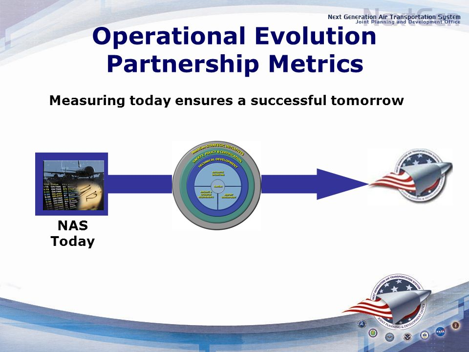 Operational Evolution Partnership Metrics NAS Today Measuring today ensures a successful tomorrow