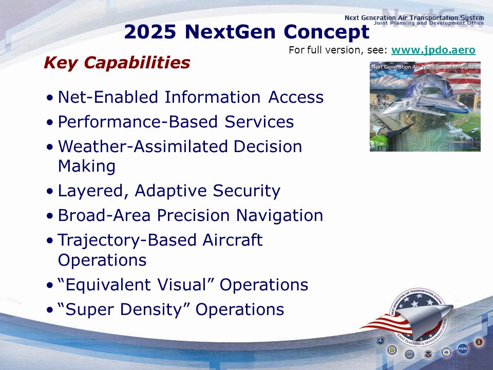 2025 NextGen Concept Net-Enabled Information Access Performance-Based Services Weather-Assimilated Decision Making Layered, Adaptive Security Broad-Ar