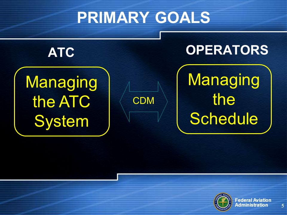 Federal Aviation Administration 5 PRIMARY GOALS OPERATORS ATC Managing the ATC System Managing the Schedule CDM