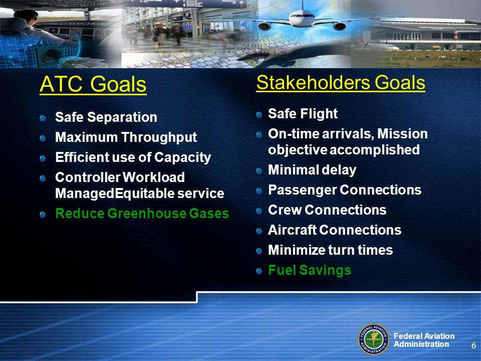 Federal Aviation Administration 6 ATC Goals Safe Separation Maximum Throughput Efficient use of Capacity Controller Workload ManagedEquitable service Reduce Greenhouse Gases Stakeholders Goals Safe Flight On-time arrivals, Mission objective accomplished Minimal delay Passenger Connections Crew Connections Aircraft Connections Minimize turn times Fuel Savings
