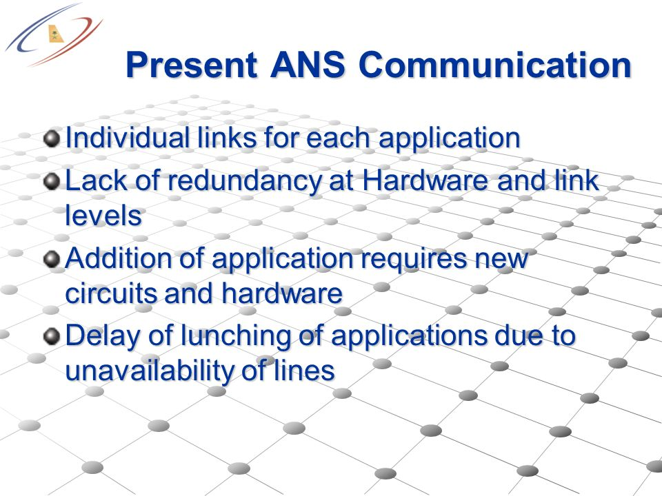 Present ANS Communication Present ANS Communication Individual links for each application Lack of redundancy at Hardware and link levels Addition of a
