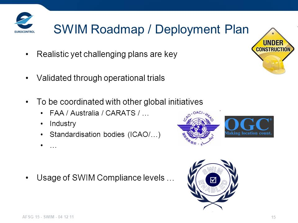 AFSG 15 - SWIM - 04 12 11 15 SWIM Roadmap / Deployment Plan Realistic yet challenging plans are key Validated through operational trials To be coordinated with other global initiatives FAA / Australia / CARATS / … Industry Standardisation bodies (ICAO/…) … Usage of SWIM Compliance levels …