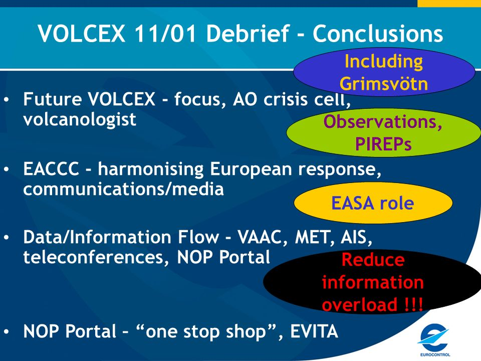 VOLCEX 11/01 Debrief - Conclusions Future VOLCEX - focus, AO crisis cell, volcanologist EACCC - harmonising European response, communications/media Reduce information overload !!.