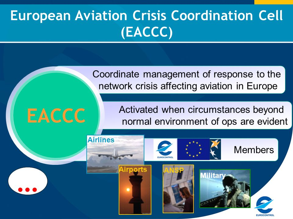 European Aviation Crisis Coordination Cell (EACCC) Coordinate management of response to the network crisis affecting aviation in Europe Activated when circumstances beyond normal environment of ops are evident Members EACCC … Airlines ANSP Military Airports