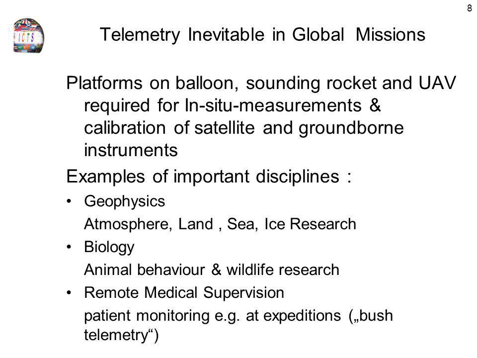 8 Telemetry Inevitable in Global Missions Platforms on balloon, sounding rocket and UAV required for In-situ-measurements & calibration of satellite a