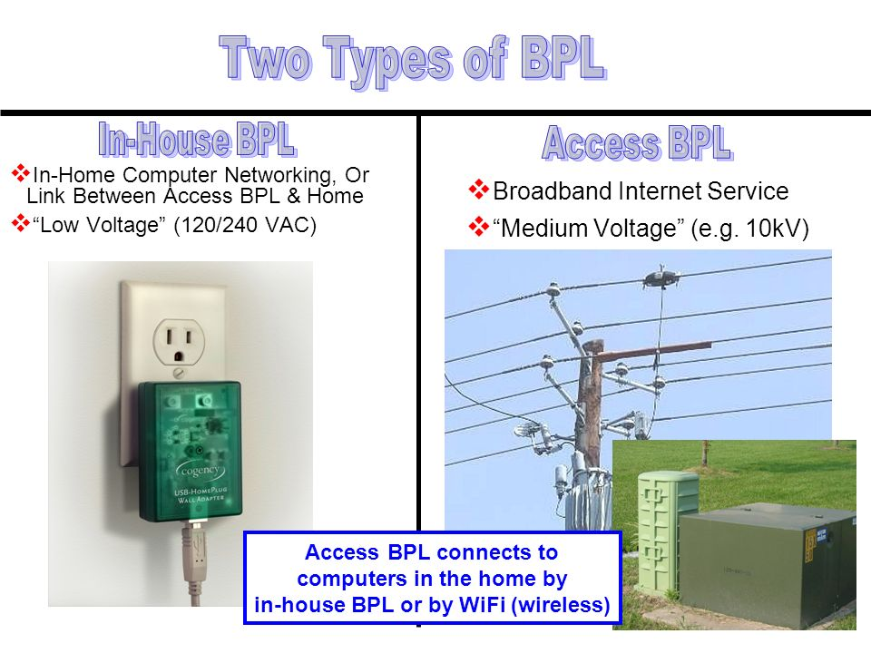 In-Home Computer Networking, Or Link Between Access BPL & Home Low Voltage (120/240 VAC) Broadband Internet Service Medium Voltage (e.g.