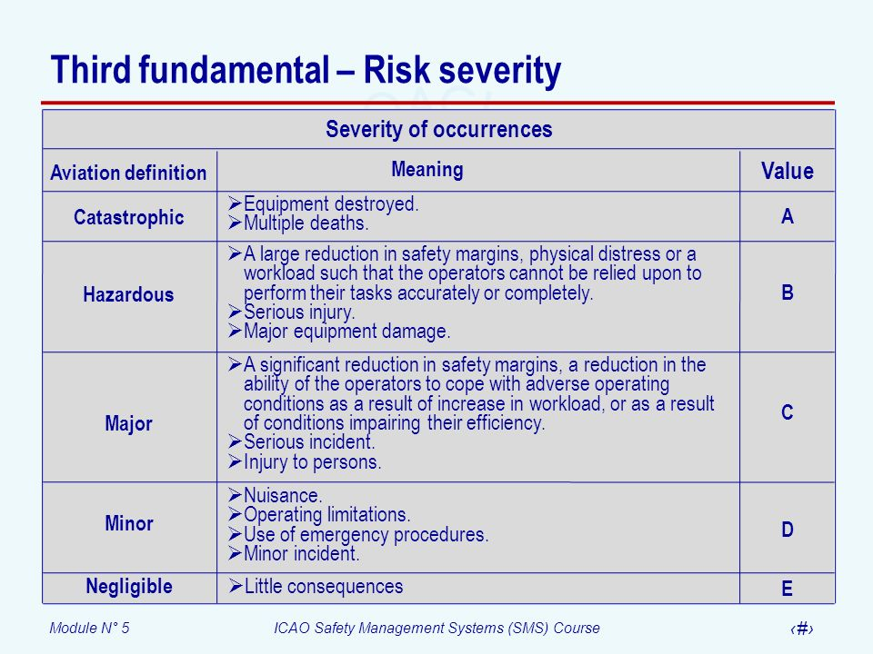 Module N° 5ICAO Safety Management Systems (SMS) Course 18 Third fundamental – Risk severity A large reduction in safety margins, physical distress or
