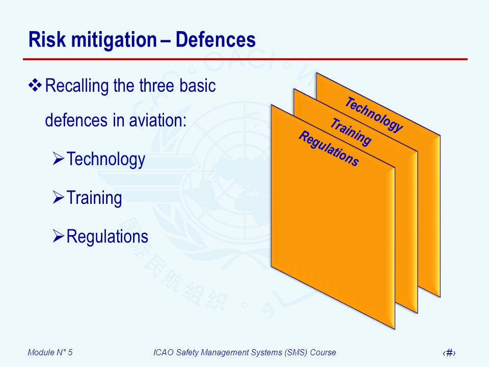 Module N° 5ICAO Safety Management Systems (SMS) Course 26 Risk mitigation – Defences Recalling the three basic defences in aviation: Technology Traini