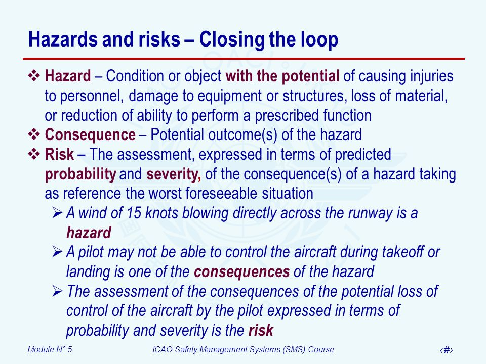 Module N° 5ICAO Safety Management Systems (SMS) Course 49 Hazards and risks – Closing the loop Hazard – Condition or object with the potential of caus