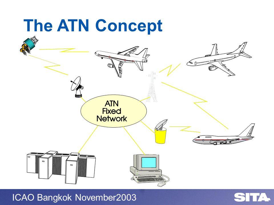 ICAO Bangkok November2003 The ATN Concept