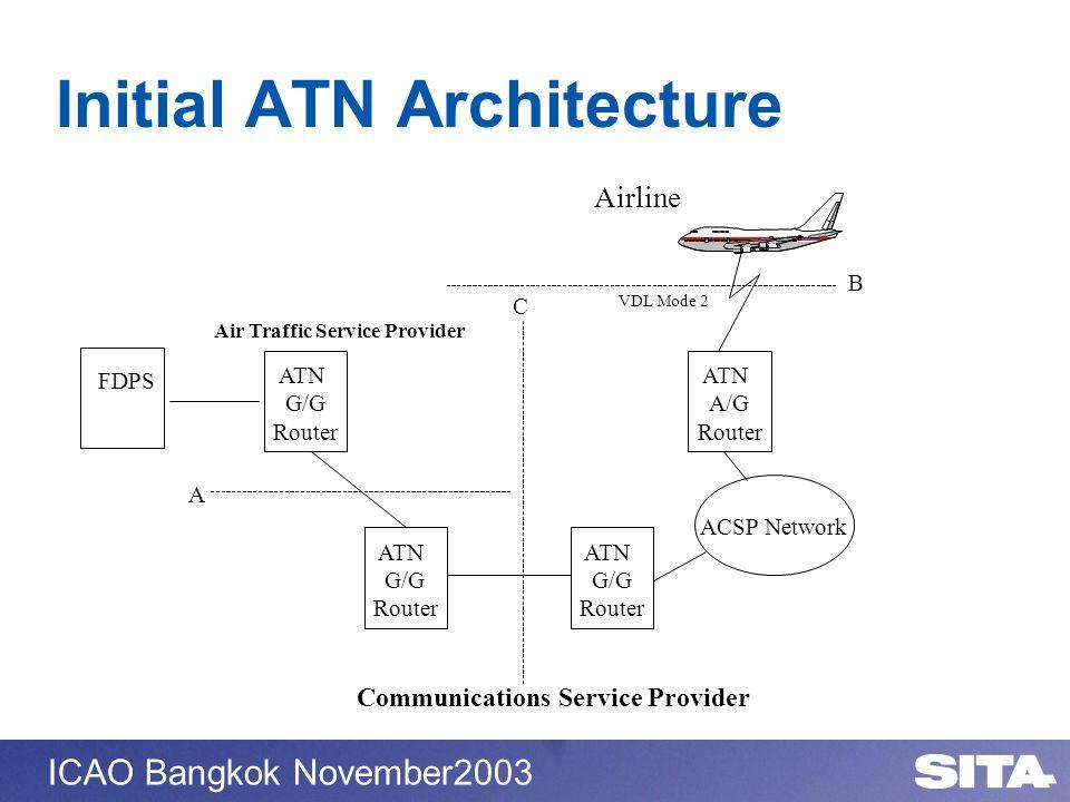 ICAO Bangkok November2003 Initial ATN Architecture ATN G/G Router ACSP Network Air Traffic Service Provider Airline ATN G/G Router ATN A/G Router VDL