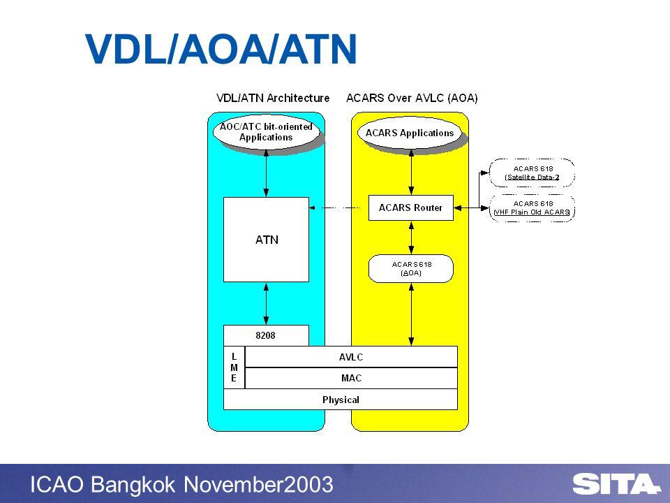 ICAO Bangkok November2003 VDL/AOA/ATN