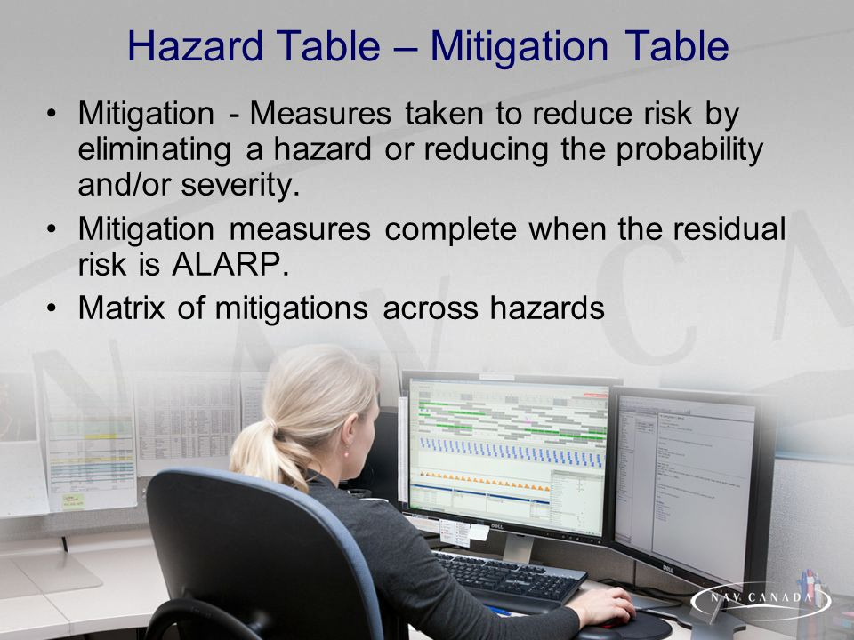 Mitigation - Measures taken to reduce risk by eliminating a hazard or reducing the probability and/or severity.