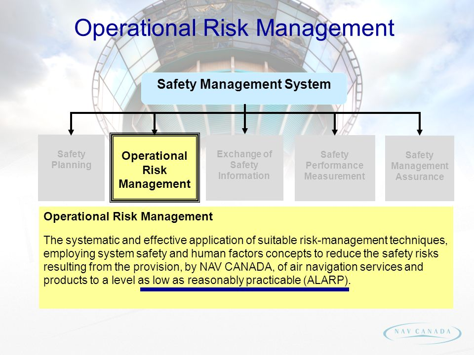 Safety Planning Operational Risk Management Exchange of Safety Information Safety Performance Measurement Safety Management Assurance Safety Management System Operational Risk Management The systematic and effective application of suitable risk-management techniques, employing system safety and human factors concepts to reduce the safety risks resulting from the provision, by NAV CANADA, of air navigation services and products to a level as low as reasonably practicable (ALARP).