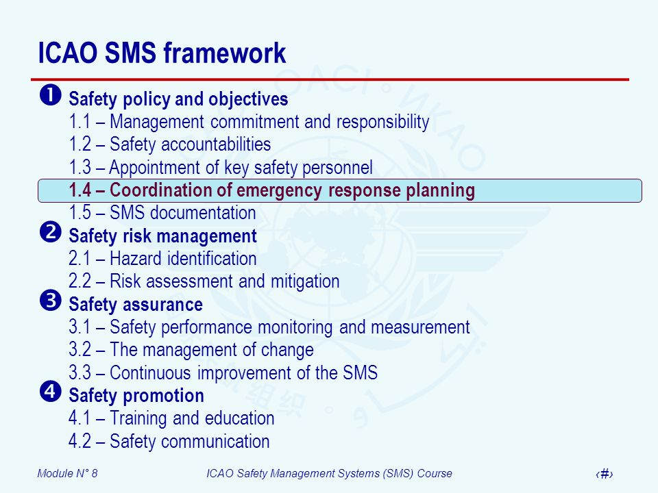 Module N° 8ICAO Safety Management Systems (SMS) Course 31 ICAO SMS framework Safety policy and objectives 1.1 – Management commitment and responsibili