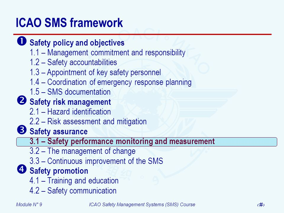 Module N° 9ICAO Safety Management Systems (SMS) Course 14 ICAO SMS framework Safety policy and objectives 1.1 – Management commitment and responsibili