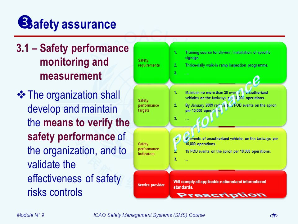 Module N° 9ICAO Safety Management Systems (SMS) Course 15 Safety assurance 3.1 – Safety performance monitoring and measurement The organization shall